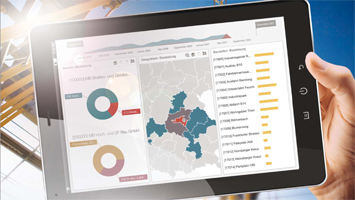 BRZ-Dashboard – Business Intelligence für die Baubranche